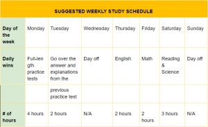 Suggested Weekly Study