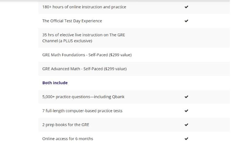 GRE Math Foundations