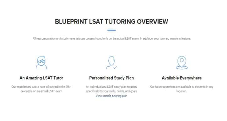ONE-ON-ONE LSAT