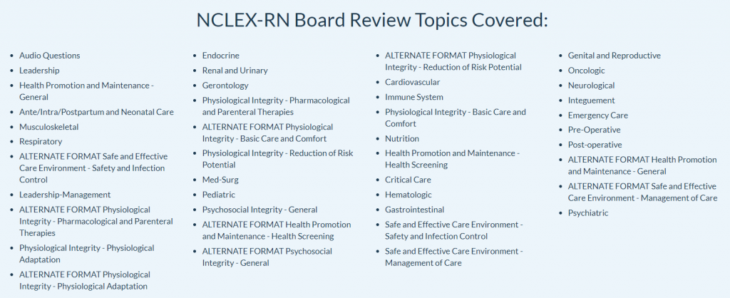 BoardVitals Review Topics Covered