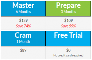 BoardVitals vs UWorld NCLEX Pricing option