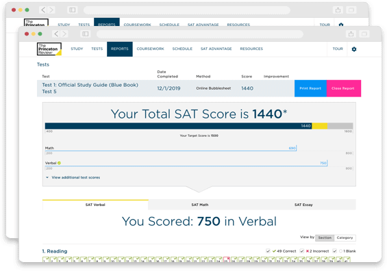 Princeton Review SAT Practice Test Score