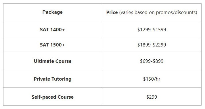 Princeton SAT Prep Course Pricing